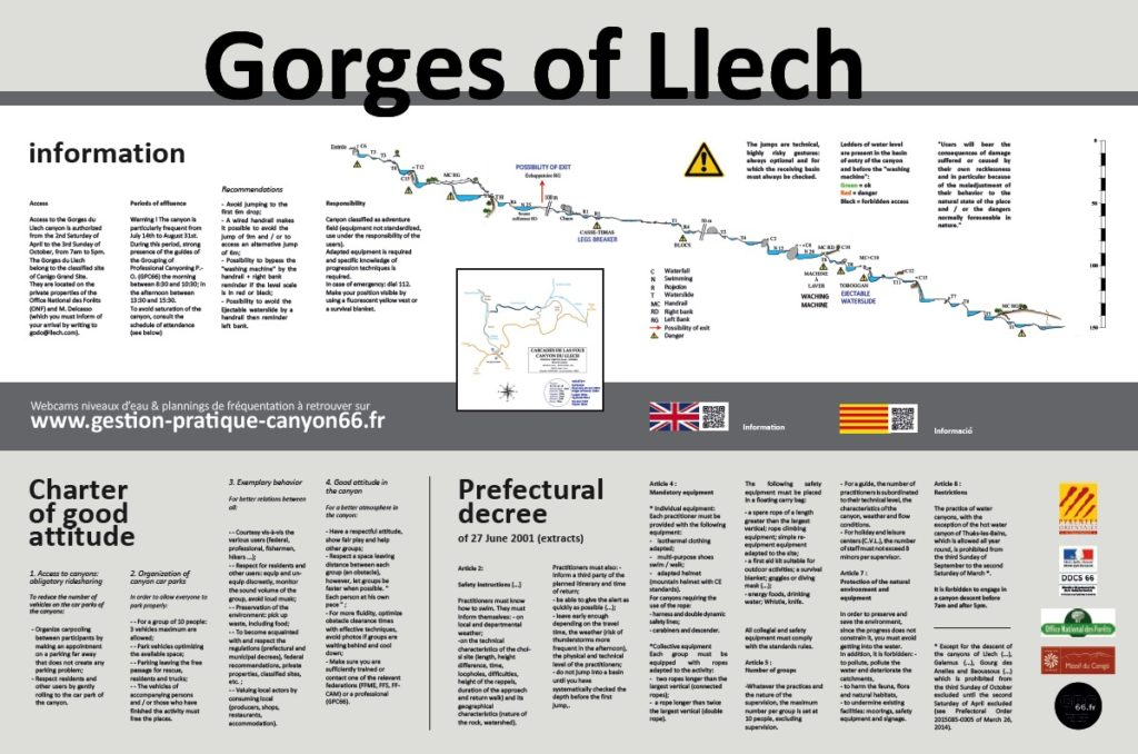 Gorges of llech